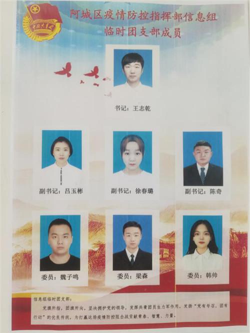 黑龙江省哈尔滨市阿城区防疫指挥部信息组的大学生志愿者